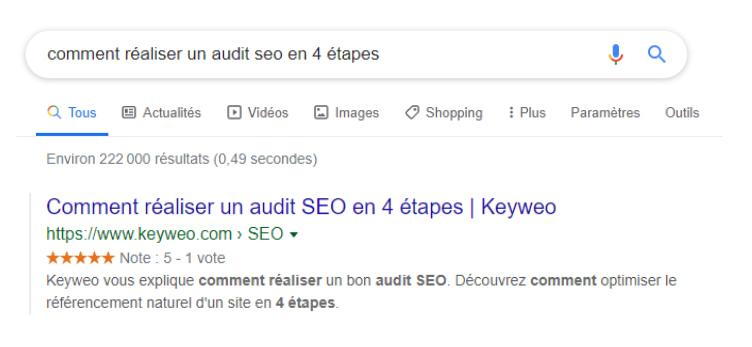 ctr google