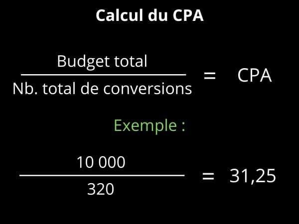 Calcul du CPA