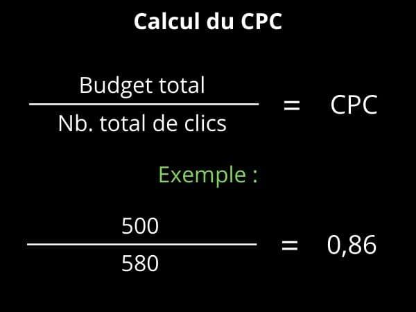 Calcul du CPC