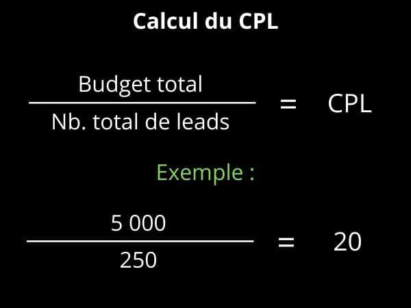 Calcul du CPL