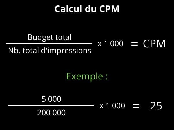 Calcul du CPM