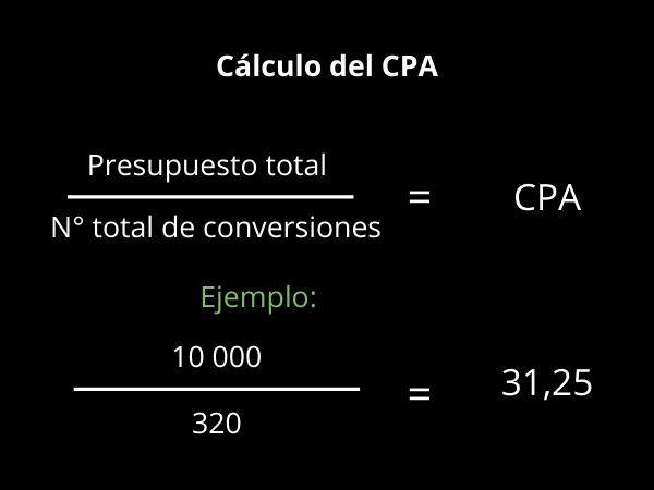 Calculo del CPA
