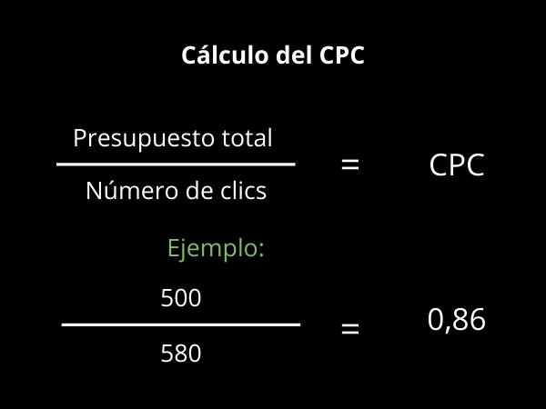 Calculo del CPC