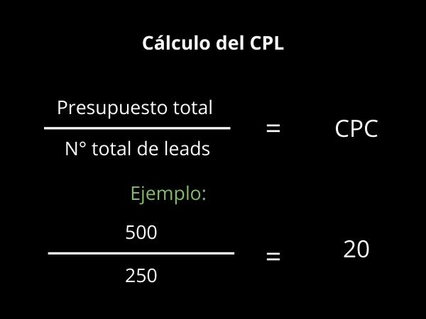 Calculo del CPL