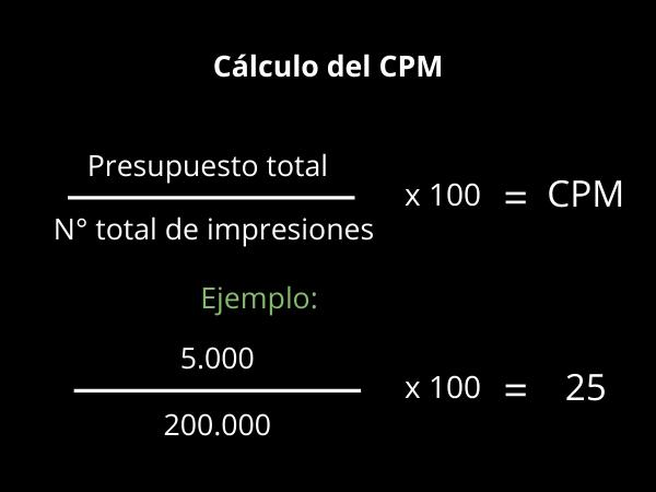 Calculo del CPM