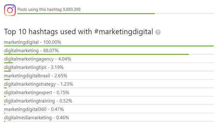 Mejores hashtags en HashtagforLikes