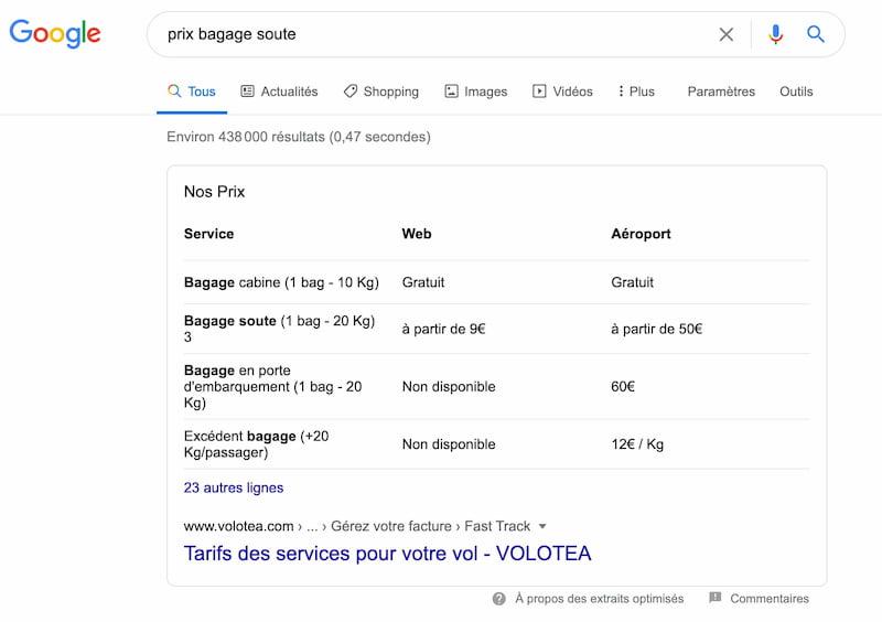 Exemple d'une position zéro Google sous forme de tableau