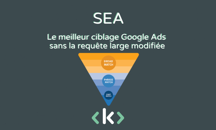 ciblage google ads sans requete large modifiee